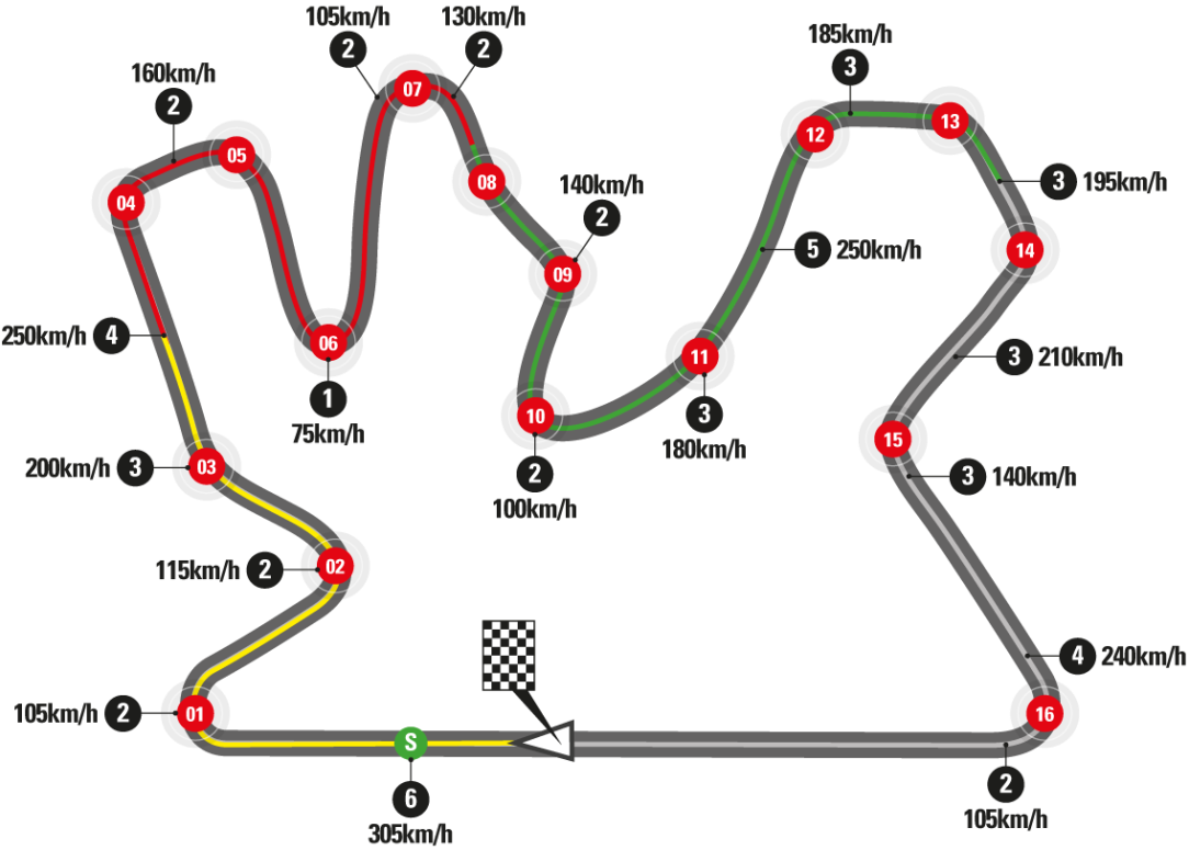 Losail-Intl-circuit