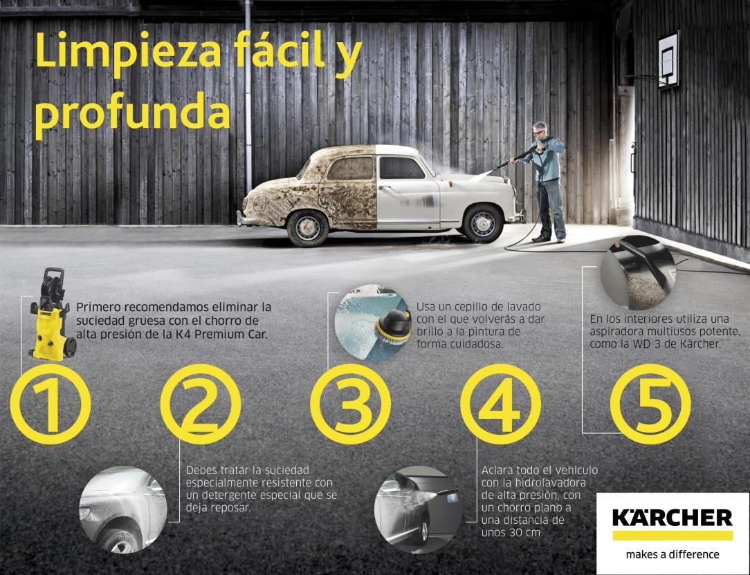 infografia_elegancia2