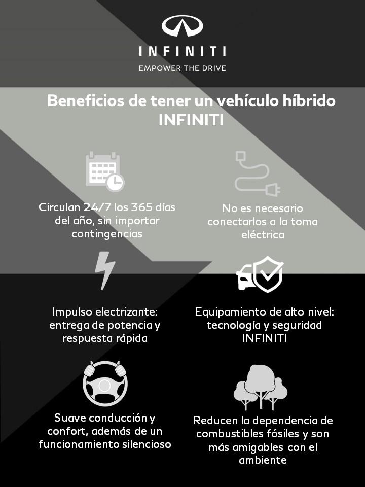 INFINITI Híbridos: Movilidad sin límites