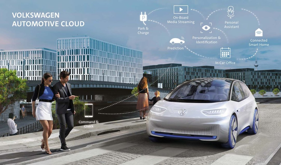 Volkswagen invests in digital specialist diconium