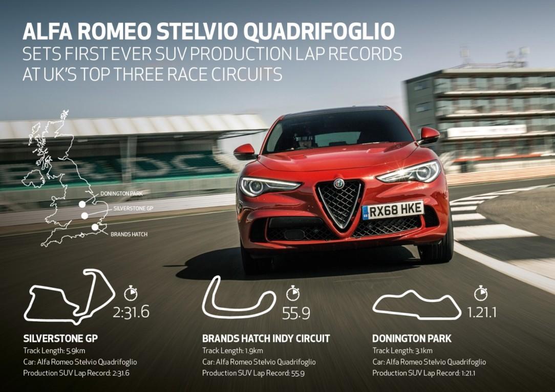 Alfa_Romeo Stelvio QV_Records Inglaterra A PRODUCCION