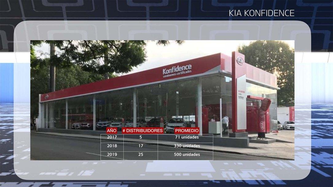 Presentación_KIA_Motors_4_Aniversario
