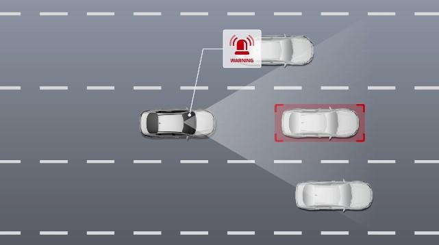 Aviso de colisión delantera