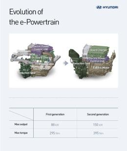 Hyundai_Heat pump_Infographic 02