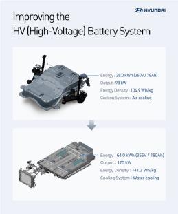 Hyundai_Heat pump_Infographic 03