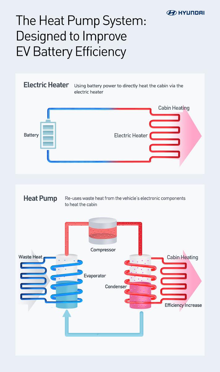 Hyundai_Heat pump_Infographic 04