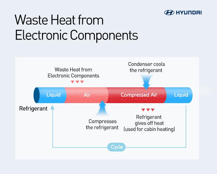 Hyundai_Heat pump_Infographic 05