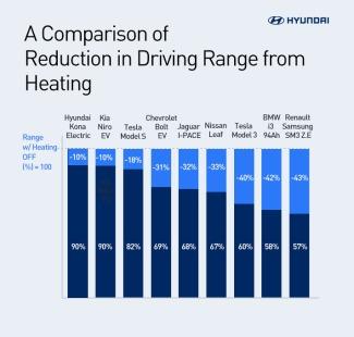 Hyundai_Heat pump_Infographic 06